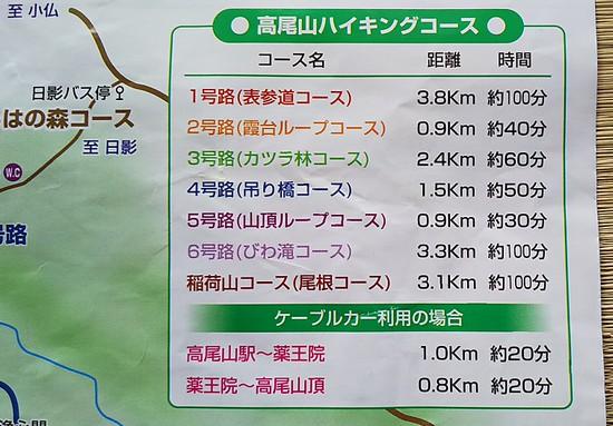 ハイキングコース距離と時間