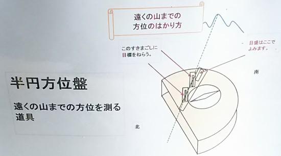半円方位盤2