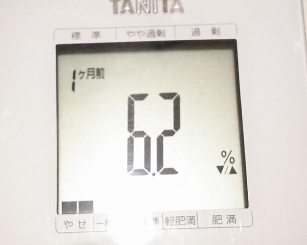 1ヶ月前の体脂肪6.2%