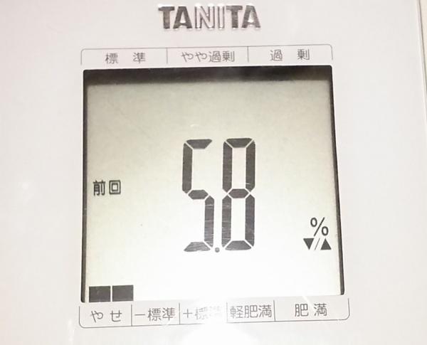 体脂肪5.8%