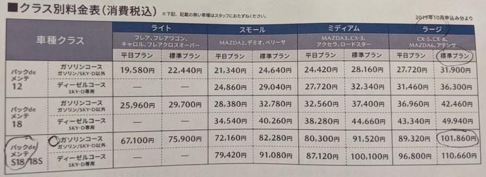 RX-8の基本車検代は約10万円