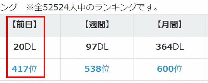 1日20DL達成!