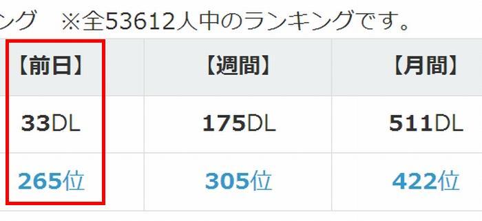 33回ダウンロード!