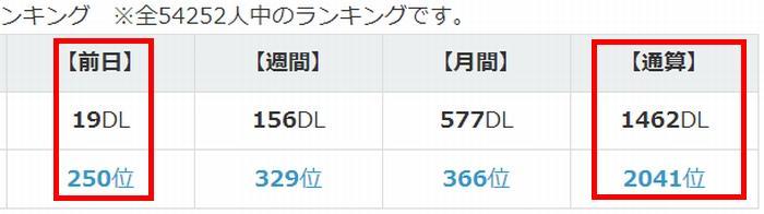 5月31日のDL数